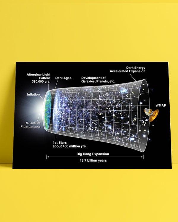 evren-afisi