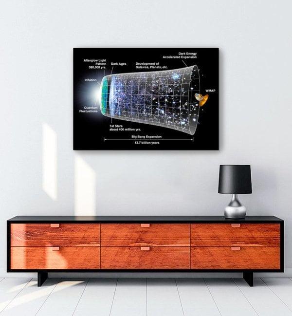 evren-kanvas-tablo