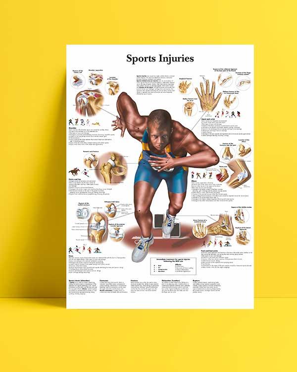 Spor Yaralanmaları afişi
