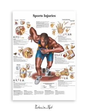 Spor Yaralanmaları posteri