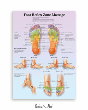 Foot Reflex Zone Massage afişi