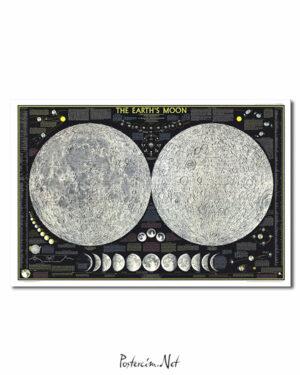 Moon Map afişi
