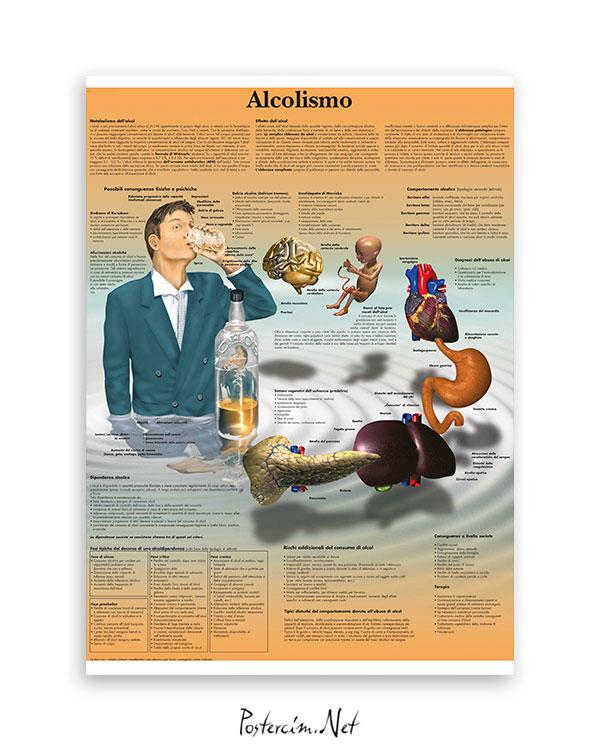 Alkolizm afisi