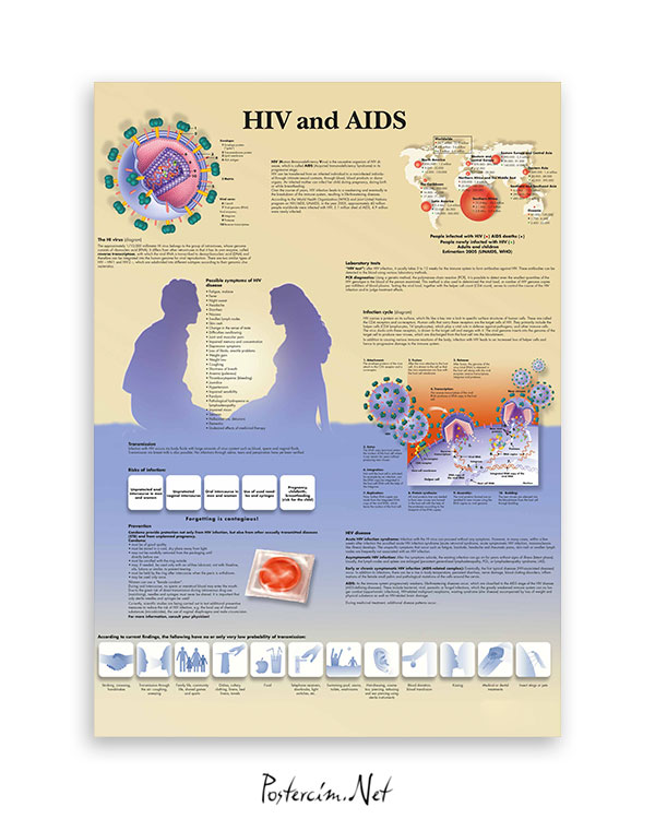 Hiv-and-Aids-afisi