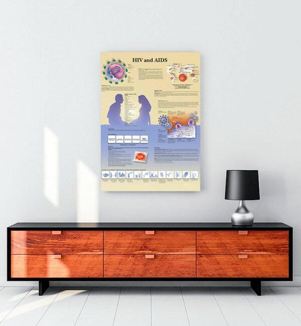 Hiv-and-Aids-kanvas-tablo