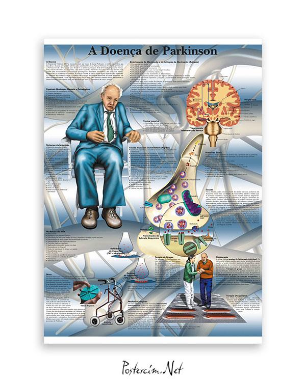 parkinson-hastalığı-A-Doenca-de-Parkinson-afisi